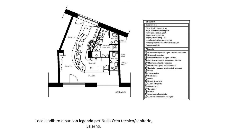 Progettazione di locali commerciali Nulla Osta tecnico sanitari